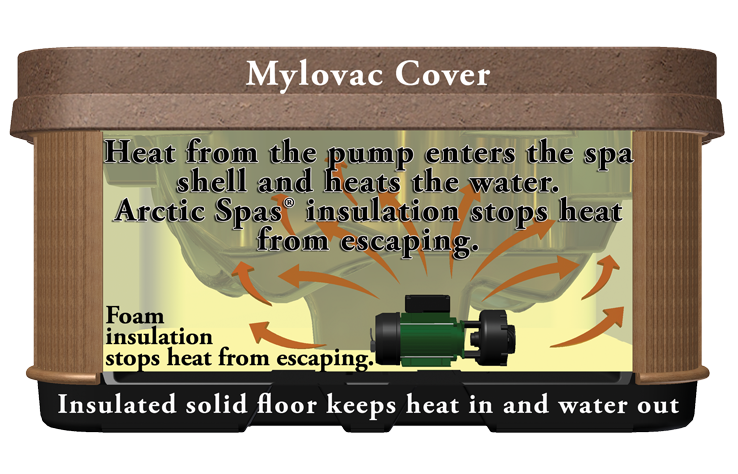 free-heat-mylovac-cover